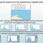 Оценки вероятностно–временных параметров