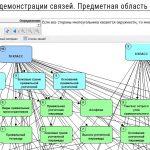 """Программа демонстрации связей """"Геометрия 7-10 класс"""""""