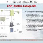 Система «Ладога-МЭ-17»